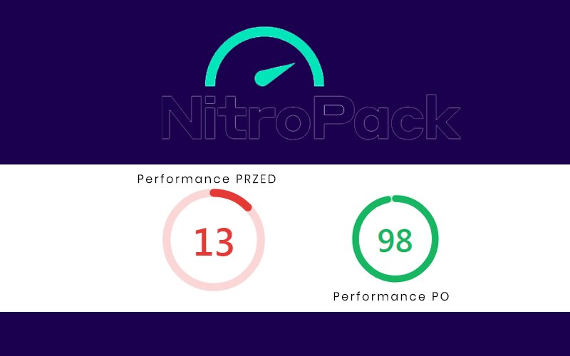 NitroPack - Popraw swój wynik w Google PageSpeed